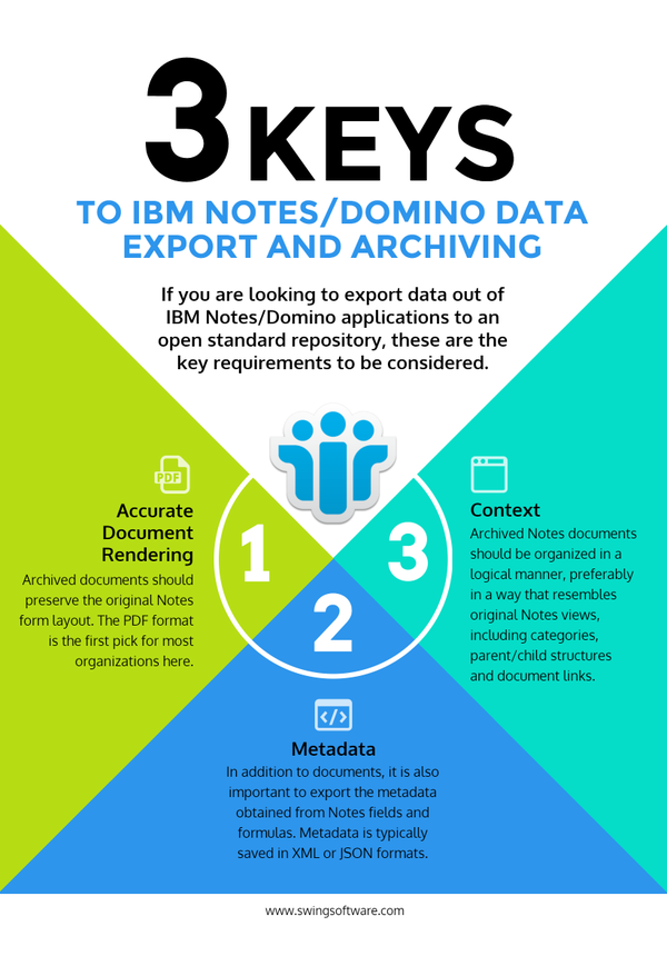 3 Keys to IBM Notes and Domino Export and Archiving
